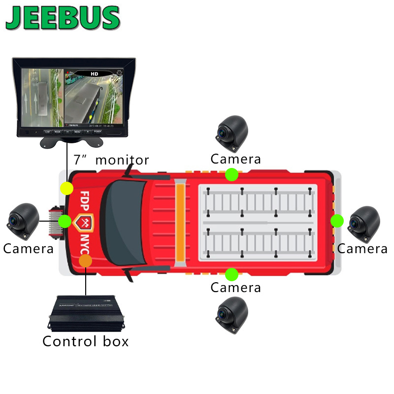 AHD 1080P Monitoring  3D 360 Bird View All Round Camera System for Van Bus Truck Heavy Duty